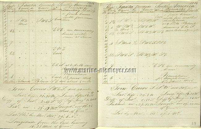Hendrik de Haan, Logbook of a Voyage from Hamburg to South America and back with the ship Faseta 1816-1818
