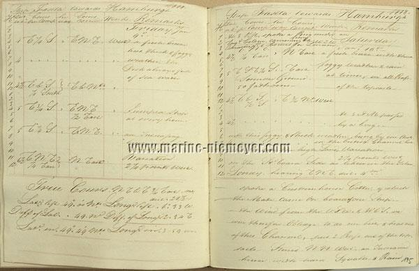 Hendrik de Haan, Logbuch 'Faseta': spoke a Custumhouse Cotter